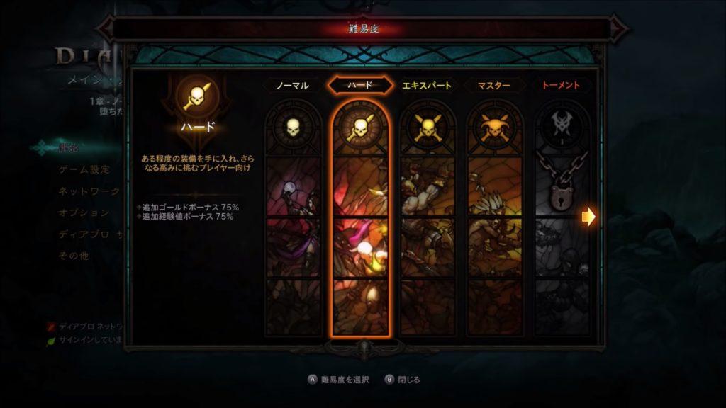 ディアブロ III エターナルコレクションのゲーム画面